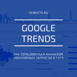 Google Trends: как пользоваться анализом популярных запросов в Гугл