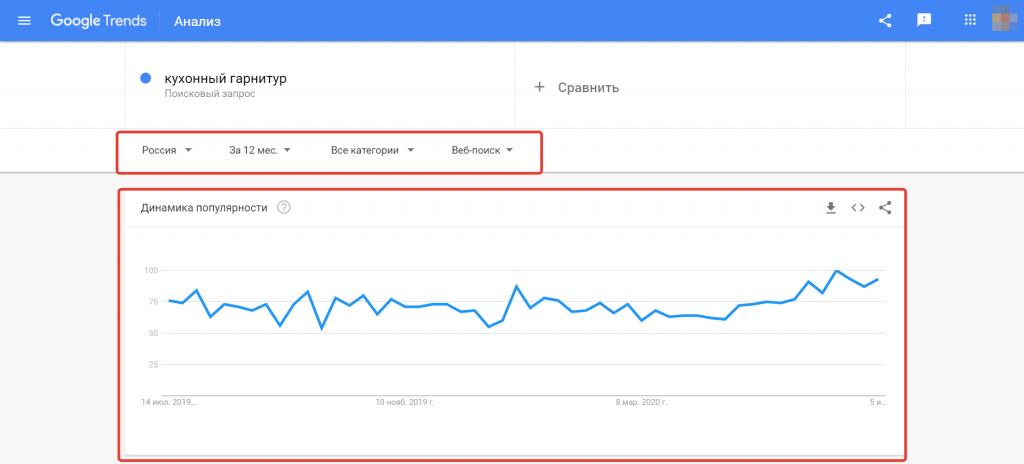 Анализ в Google Trends.