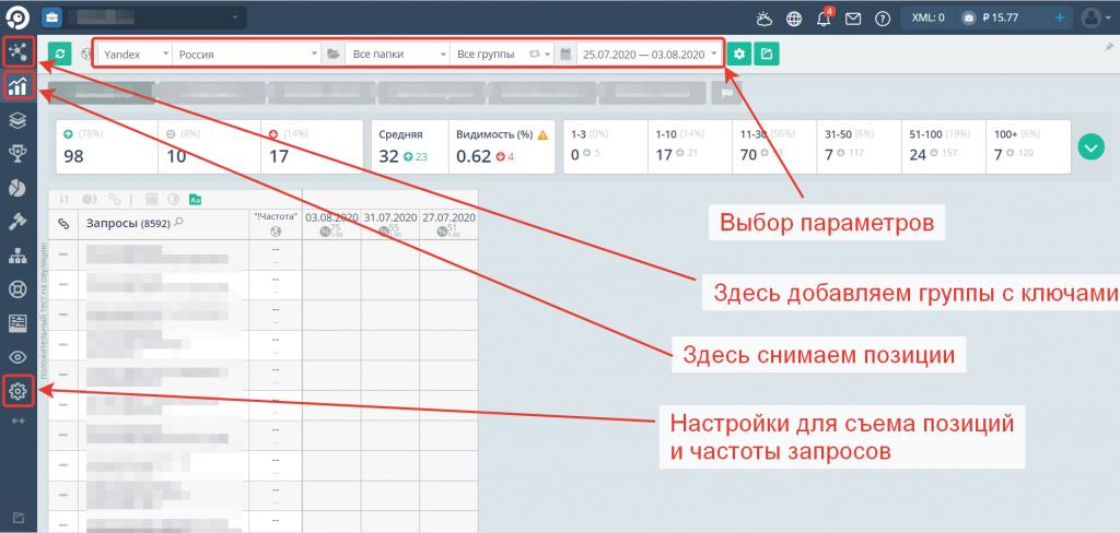Как посмотреть позиции сайта в Топвизор.