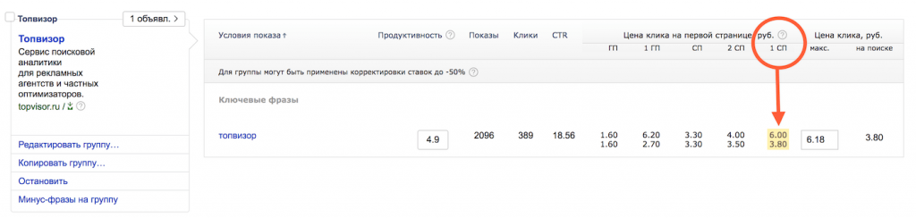 Яндекс Директ в Топвизор.